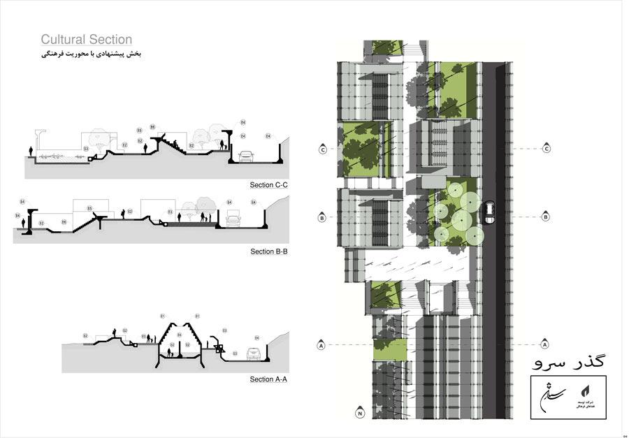 معماری گذر سرو