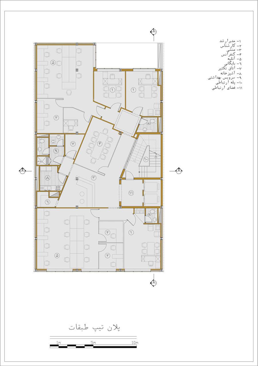معماری شارستان