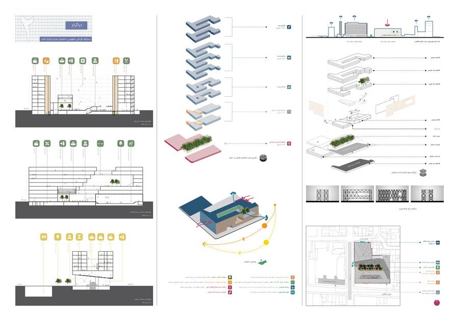 معماری وزارت نفت