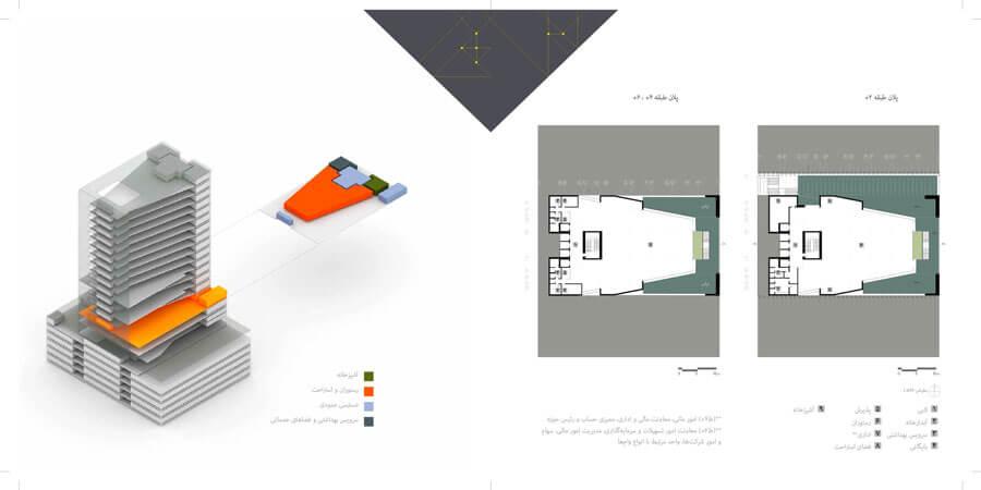 معماری موسسه ثامن